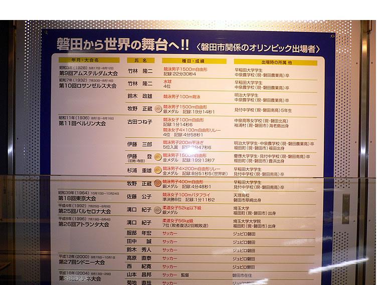 磐田市関係オリンピック出場者一覧の写真 磐田市関係オリンピック出場者一覧 水泳競技で活躍したオリ